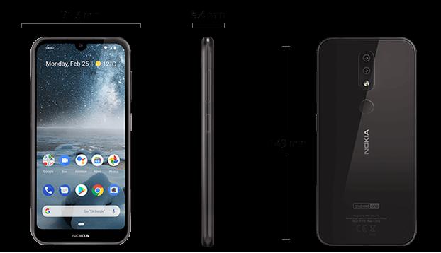 Dimensiuni  Nokia 4.2