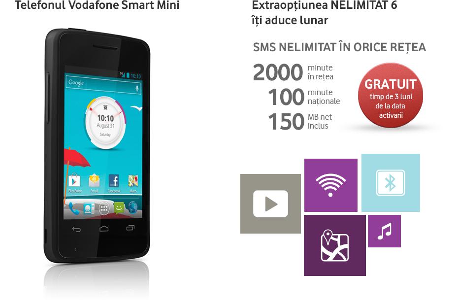 Smart Mini